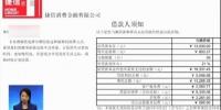 央视调查网贷乱象:短信恐吓 电话骚扰 暴力催收 - 新浪吉林