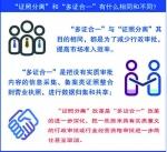 证照分离改革解读 - 长春市工商行政管理局