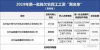 """吉林省3家企业因拖欠农民工工资被列入""""黑名单"""" - 新浪吉林"""