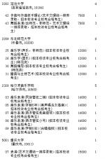 2019年征集志愿:提前批艺术类第一轮征集志愿考生须知 - 新浪吉林