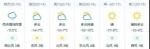 长春又要下雪啦,降温10℃以上! - 新浪吉林