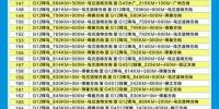 吉林省高速公路区间测速、固定点测速点位公布! - 新浪吉林